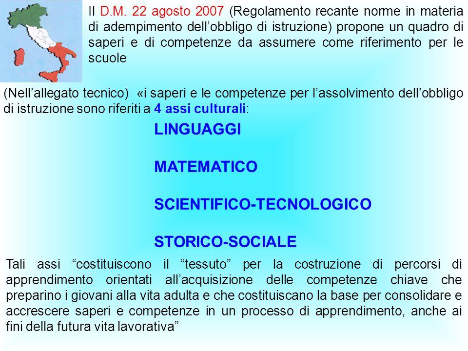 Il D.M. 22 agosto 2007 (Regolamento recante norme in materia di adempimento dell'obbligo di istruzione) propone un quadro di saperi e di competenze da