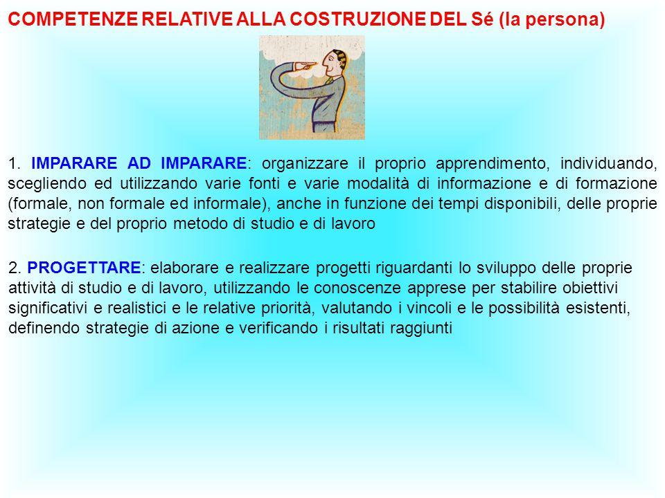 COMPETENZE RELATIVE ALLA COSTRUZIONE DEL Sé (la persona) 1. IMPARARE AD IMPARARE: organizzare il proprio apprendimento, individuando, scegliendo ed ut