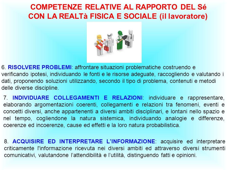 COMPETENZE RELATIVE AL RAPPORTO DEL Sé CON LA REALTà FISICA E SOCIALE (il lavoratore) 6. RISOLVERE PROBLEMI: affrontare situazioni problematiche costr