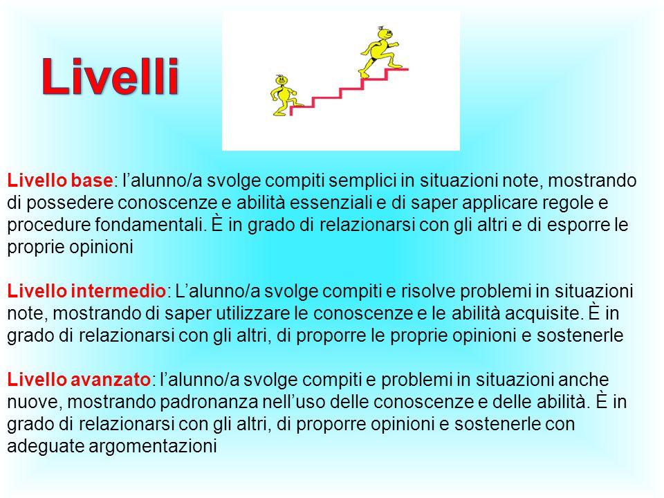Livello base: l'alunno/a svolge compiti semplici in situazioni note, mostrando di possedere conoscenze e abilità essenziali e di saper applicare regol