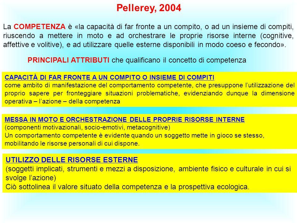 Pellerey, 2004 La COMPETENZA è «la capacità di far fronte a un compito, o ad un insieme di compiti, riuscendo a mettere in moto e ad orchestrare le pr