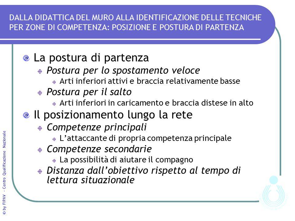 © by FIPAV - Centro Qualificazione Nazionale La postura di partenza Postura per lo spostamento veloce Arti inferiori attivi e braccia relativamente ba