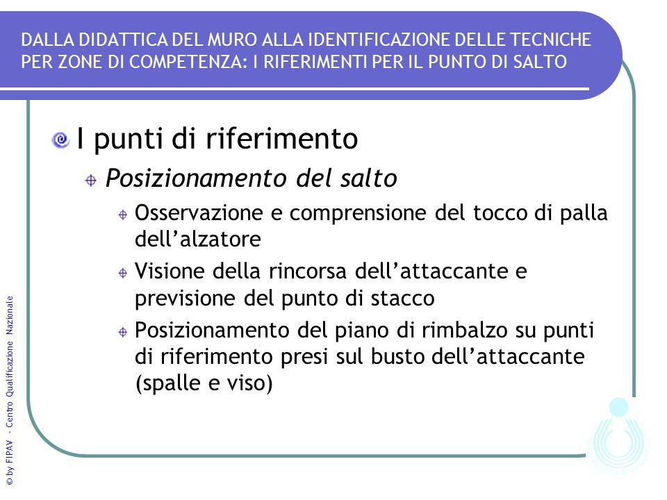 © by FIPAV - Centro Qualificazione Nazionale I punti di riferimento Posizionamento del salto Osservazione e comprensione del tocco di palla dell'alzat
