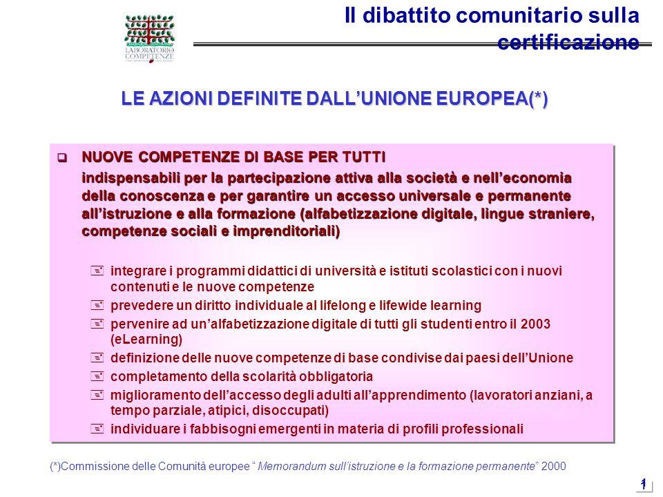 1 Il dibattito comunitario sulla certificazione  NUOVE COMPETENZE DI BASE PER TUTTI indispensabili per la partecipazione attiva alla società e nell'e