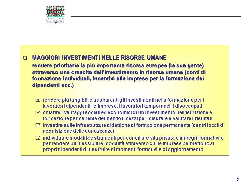 1212  MAGGIORI INVESTIMENTI NELLE RISORSE UMANE rendere prioritaria la più importante risorsa europea (la sua gente) attraverso una crescita dell'inv
