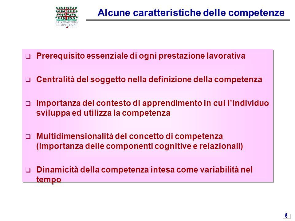 1616 Alcune caratteristiche delle competenze  Prerequisito essenziale di ogni prestazione lavorativa  Centralità del soggetto nella definizione dell