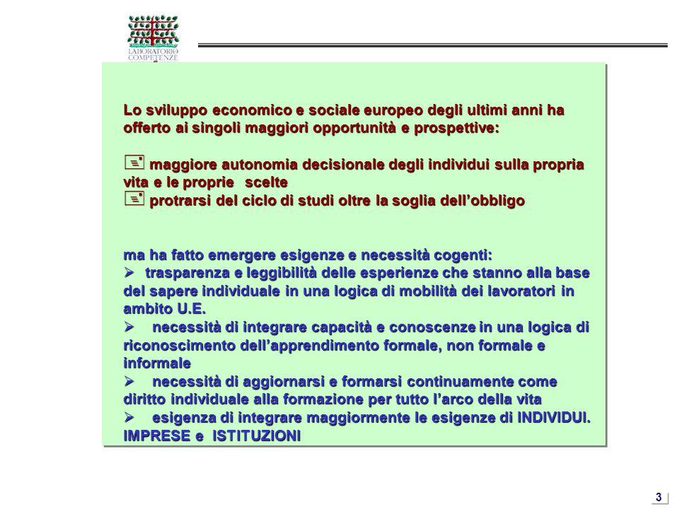 3 Lo sviluppo economico e sociale europeo degli ultimi anni ha offerto ai singoli maggiori opportunità e prospettive:  maggiore autonomia decisionale