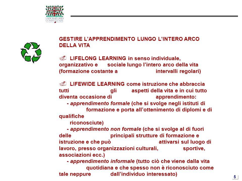 5 GESTIRE L'APPRENDIMENTO LUNGO L'INTERO ARCO DELLA VITA  LIFELONG LEARNING in senso individuale, organizzativo e sociale lungo l'intero arco della v