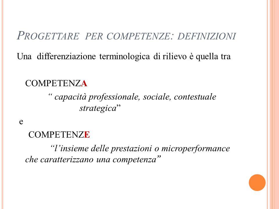 P ROGETTARE PER COMPETENZE : DEFINIZIONI Una differenziazione terminologica di rilievo è quella tra COMPETENZA capacità professionale, sociale, contestuale strategica e COMPETENZE l'insieme delle prestazioni o microperformance che caratterizzano una competenza