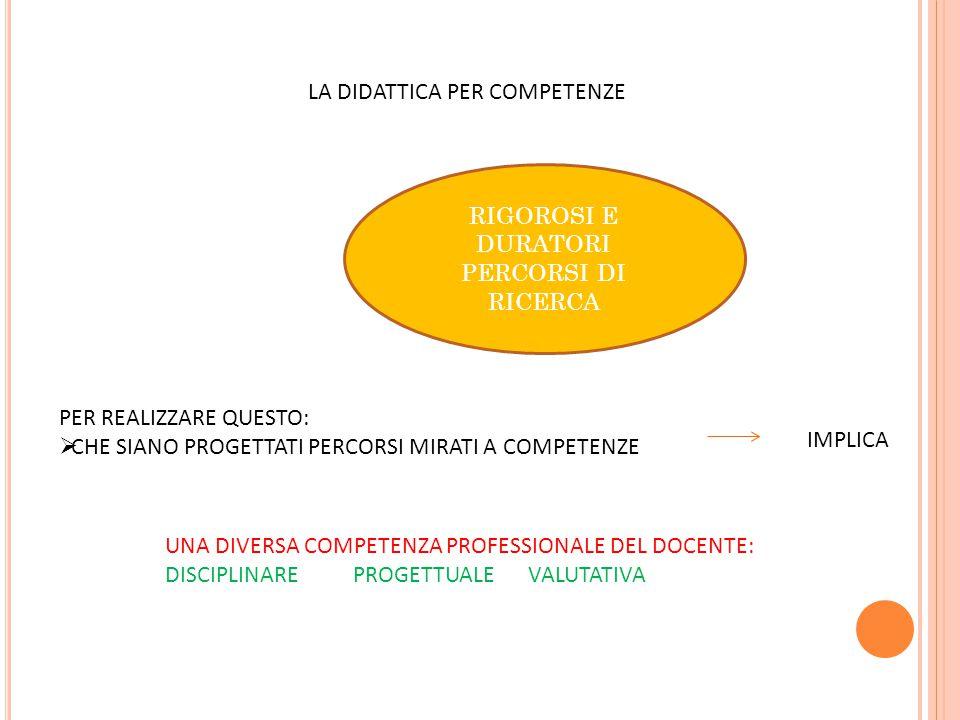 LA DIDATTICA PER COMPETENZE RIGOROSI E DURATORI PERCORSI DI RICERCA PER REALIZZARE QUESTO:  CHE SIANO PROGETTATI PERCORSI MIRATI A COMPETENZE IMPLICA UNA DIVERSA COMPETENZA PROFESSIONALE DEL DOCENTE: DISCIPLINARE PROGETTUALE VALUTATIVA