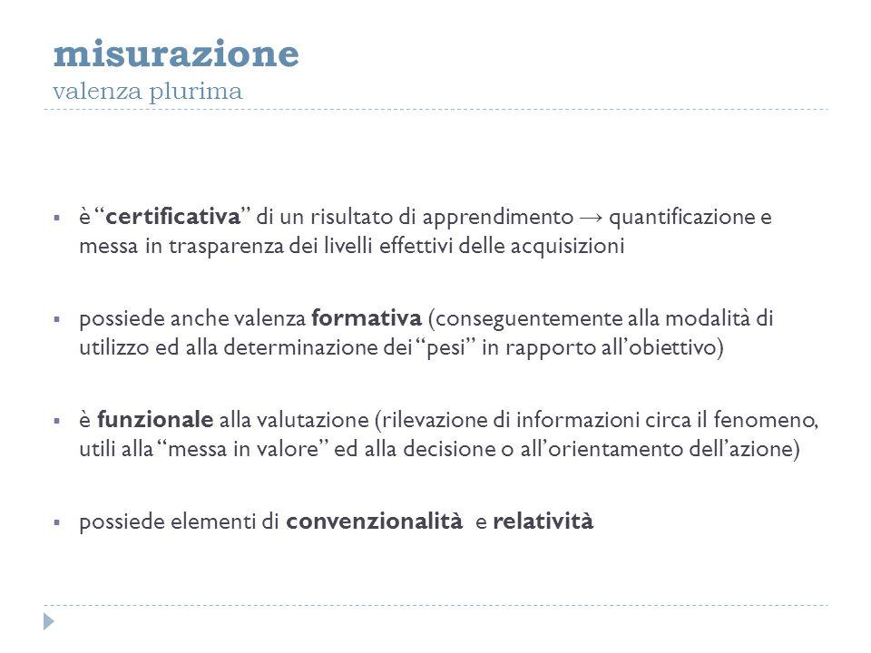 """misurazione valenza plurima  è """"certificativa"""" di un risultato di apprendimento → quantificazione e messa in trasparenza dei livelli effettivi delle"""