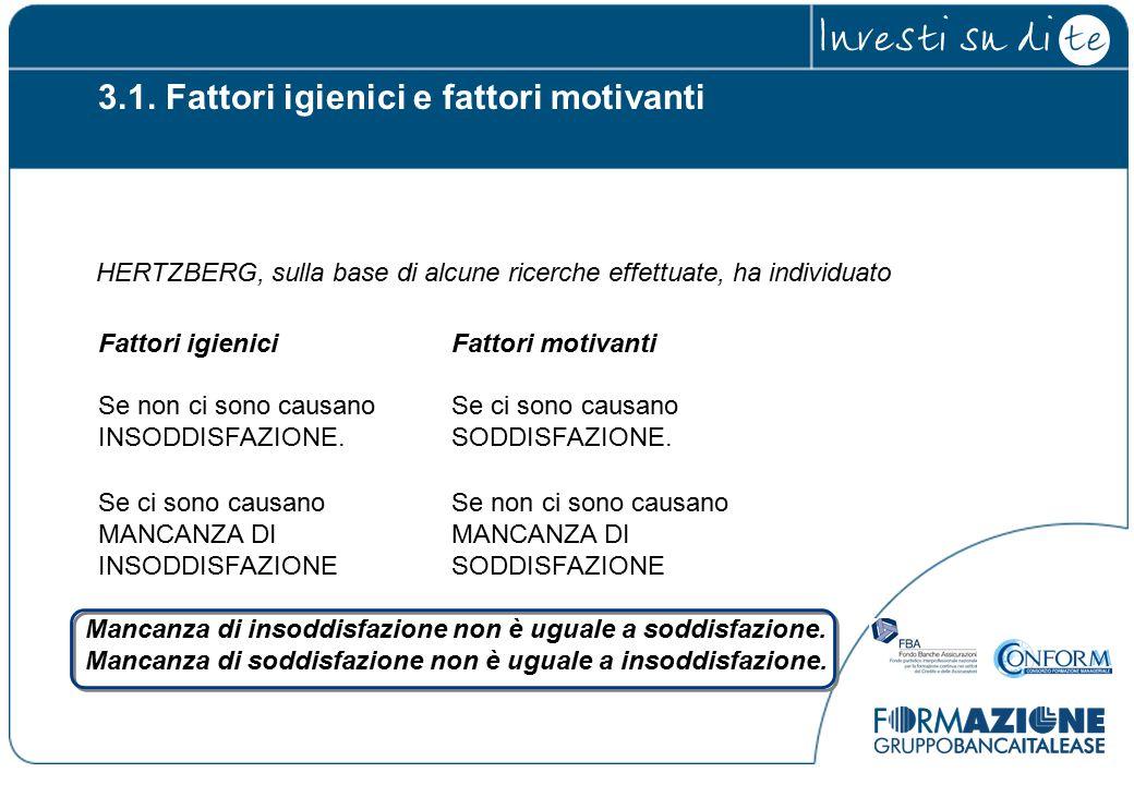 3.1. Fattori igienici e fattori motivanti Fattori igieniciFattori motivanti Se non ci sono causano INSODDISFAZIONE. Se ci sono causano SODDISFAZIONE.