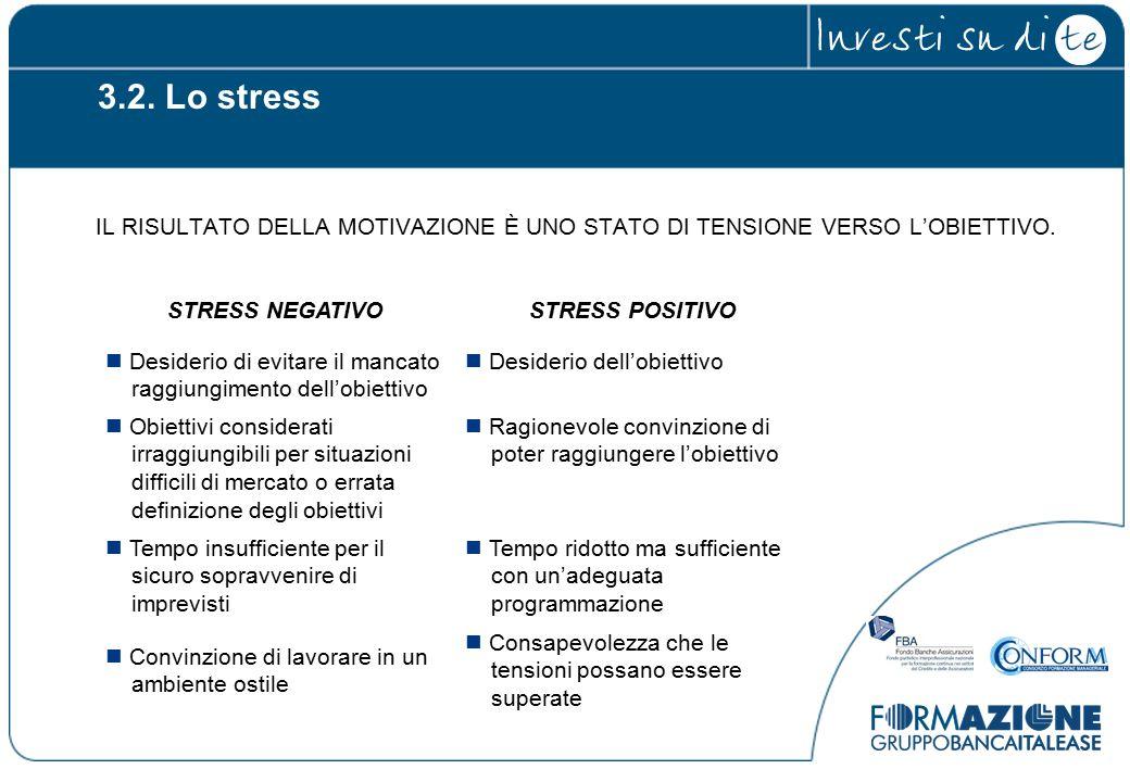 3.2. Lo stress IL RISULTATO DELLA MOTIVAZIONE È UNO STATO DI TENSIONE VERSO L'OBIETTIVO.