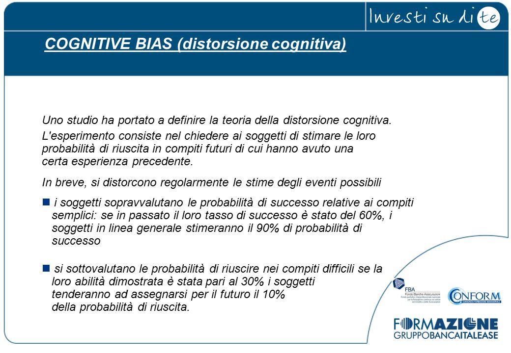 COGNITIVE BIAS (distorsione cognitiva) Uno studio ha portato a definire la teoria della distorsione cognitiva.