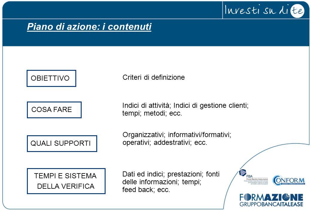 Piano di azione: i contenuti Criteri di definizione Dati ed indici; prestazioni; fonti delle informazioni; tempi; feed back; ecc.