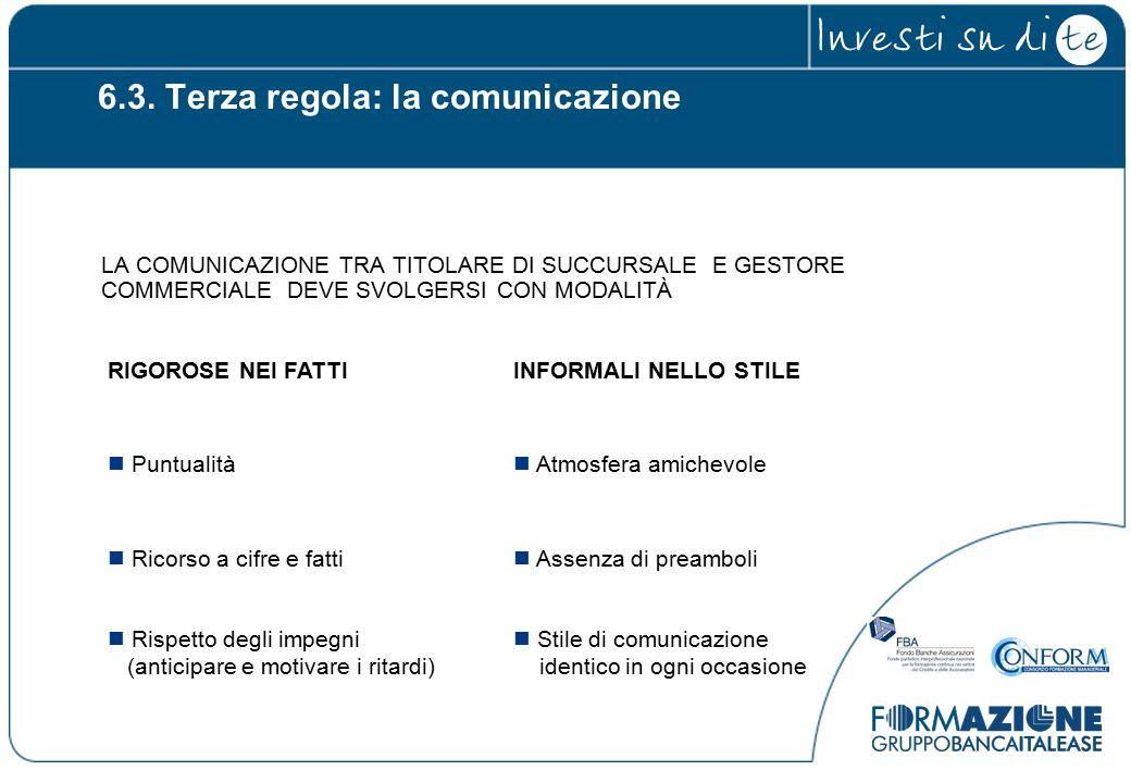 6.3. Terza regola: la comunicazione LA COMUNICAZIONE TRA TITOLARE DI SUCCURSALE E GESTORE COMMERCIALE DEVE SVOLGERSI CON MODALITÀ RIGOROSE NEI FATTIIN