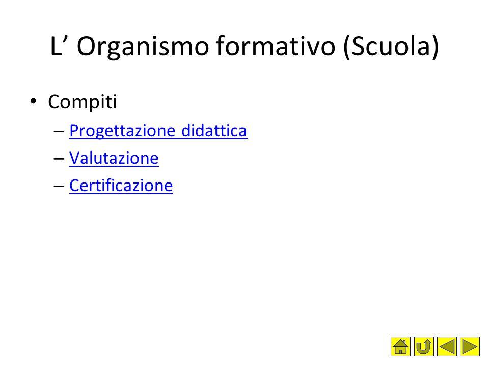 L' Organismo formativo (Scuola) Compiti – Progettazione didattica Progettazione didattica – Valutazione Valutazione – Certificazione Certificazione