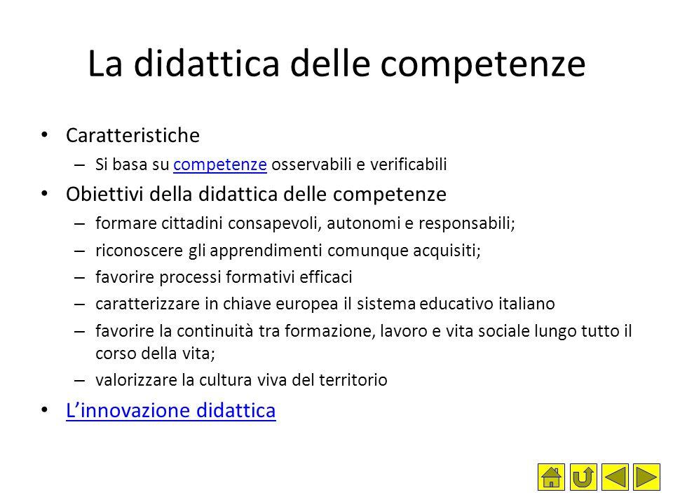 La didattica delle competenze Caratteristiche – Si basa su competenze osservabili e verificabilicompetenze Obiettivi della didattica delle competenze