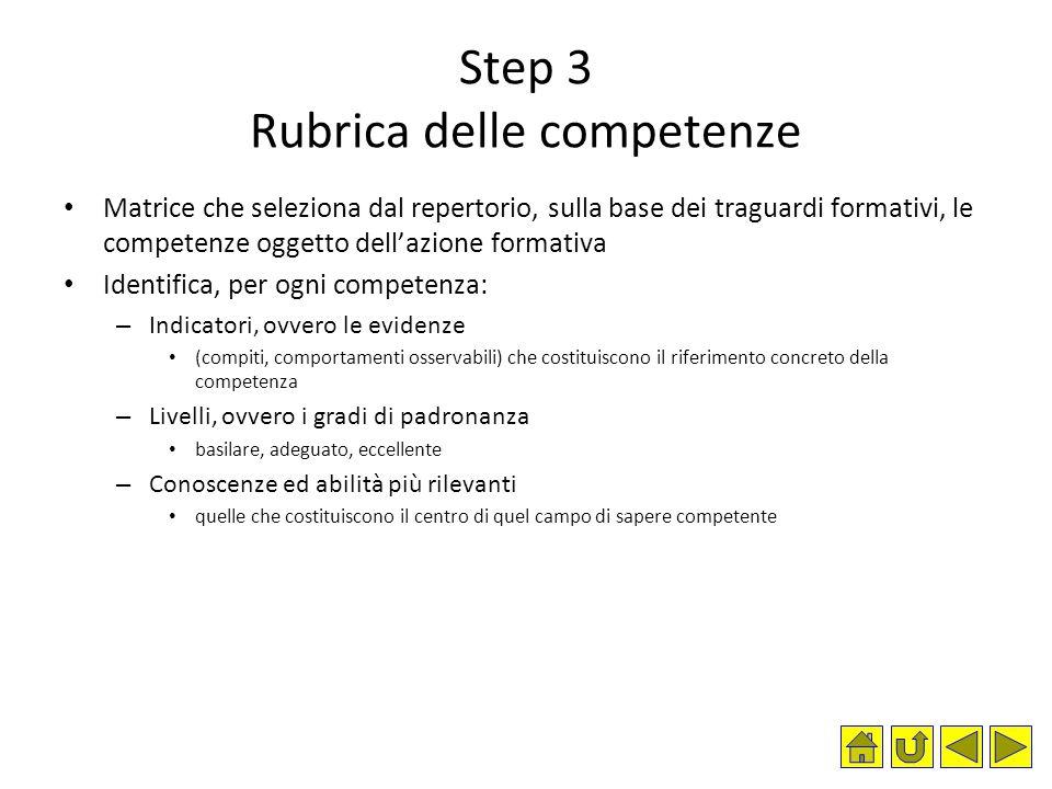 Step 3 Rubrica delle competenze Matrice che seleziona dal repertorio, sulla base dei traguardi formativi, le competenze oggetto dell'azione formativa