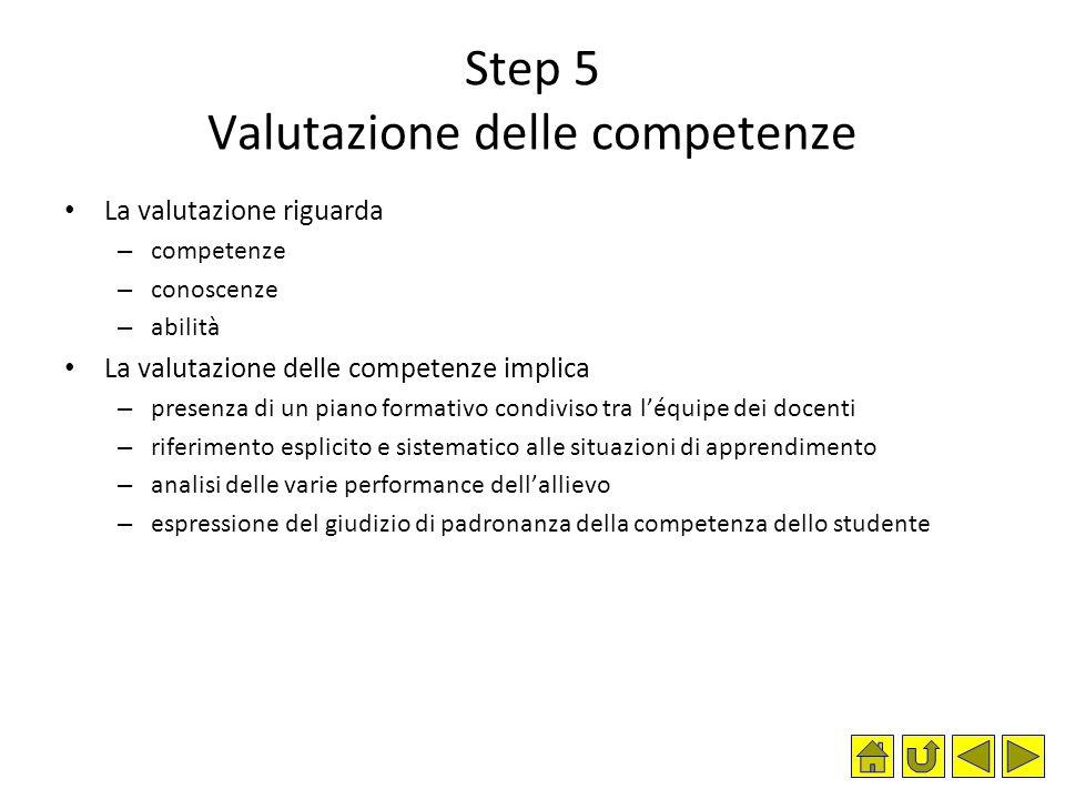 Step 5 Valutazione delle competenze La valutazione riguarda – competenze – conoscenze – abilità La valutazione delle competenze implica – presenza di