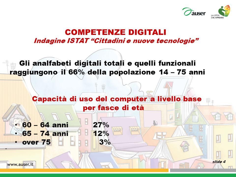 """COMPETENZE DIGITALI Indagine ISTAT """"Cittadini e nuove tecnologie"""" Gli analfabeti digitali totali e quelli funzionali raggiungono il 66% della popolazi"""
