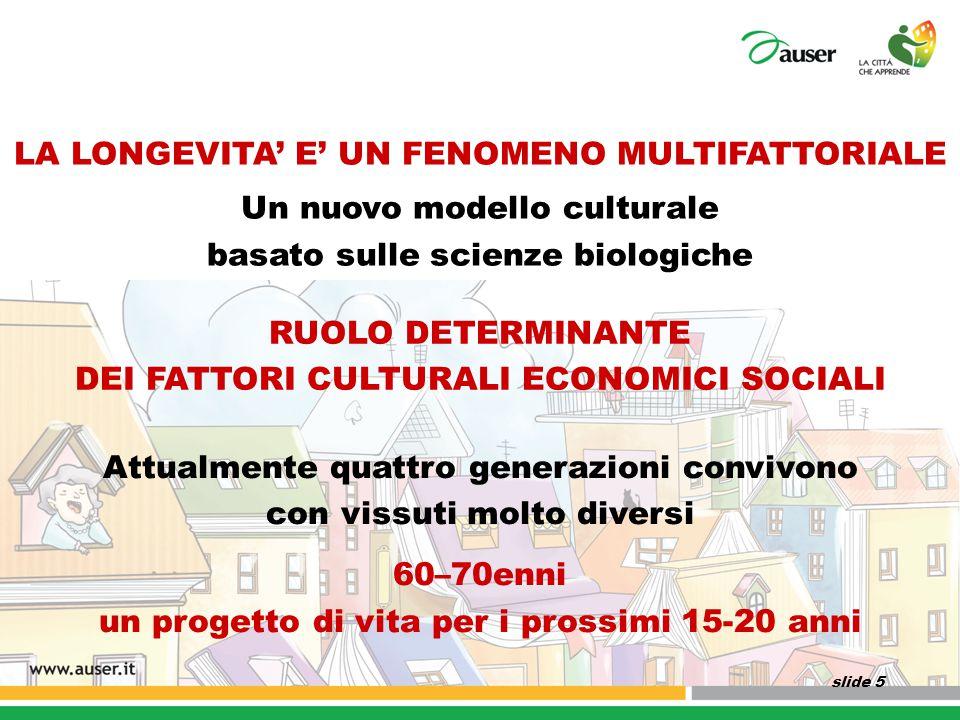 LA LONGEVITA' E' UN FENOMENO MULTIFATTORIALE Un nuovo modello culturale basato sulle scienze biologiche RUOLO DETERMINANTE DEI FATTORI CULTURALI ECONO