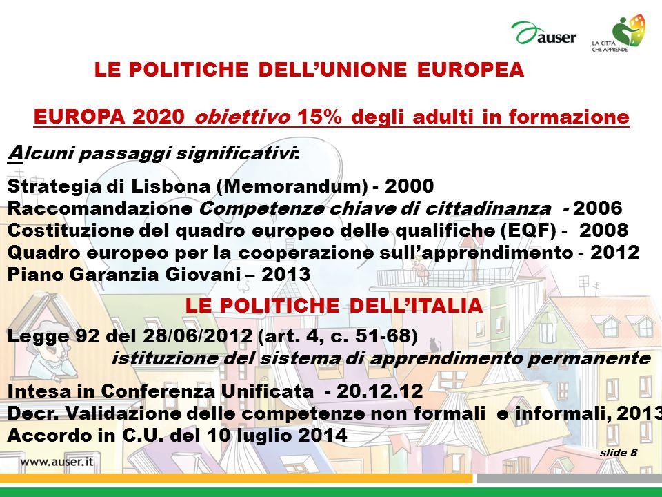 LE POLITICHE DELL'UNIONE EUROPEA EUROPA 2020 obiettivo 15% degli adulti in formazione A lcuni passaggi significativi: Strategia di Lisbona (Memorandum) - 2000 Raccomandazione Competenze chiave di cittadinanza - 2006 Costituzione del quadro europeo delle qualifiche (EQF) - 2008 Quadro europeo per la cooperazione sull'apprendimento - 2012 Piano Garanzia Giovani – 2013 LE POLITICHE DELL'ITALIA Legge 92 del 28/06/2012 (art.