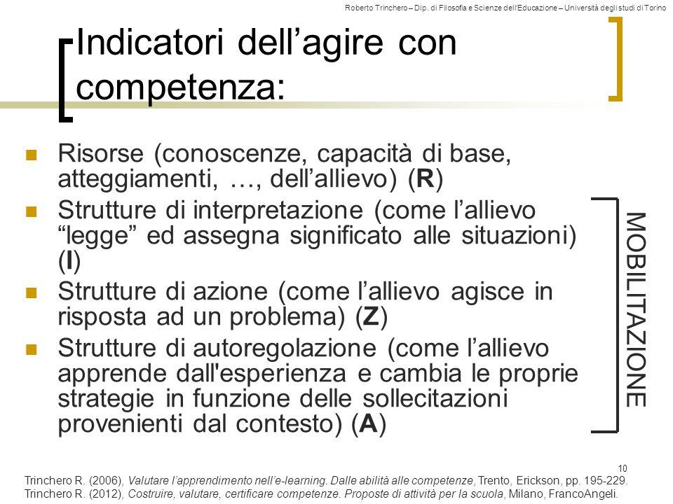 Roberto Trinchero – Dip. di Filosofia e Scienze dell'Educazione – Università degli studi di Torino 10 Indicatori dell'agire con competenza: Risorse (c