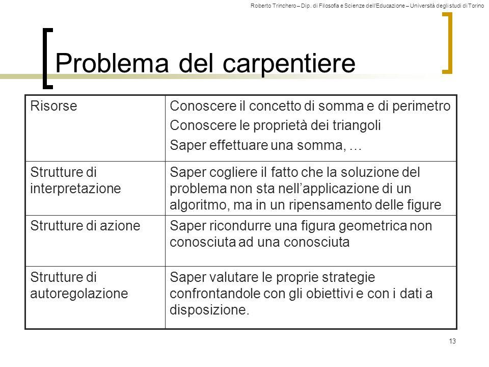 Roberto Trinchero – Dip. di Filosofia e Scienze dell'Educazione – Università degli studi di Torino 13 Problema del carpentiere Saper valutare le propr