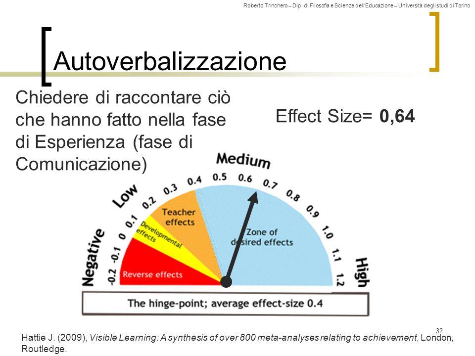 Roberto Trinchero – Dip. di Filosofia e Scienze dell'Educazione – Università degli studi di Torino Effect Size= 0,64 Autoverbalizzazione 32 Hattie J.