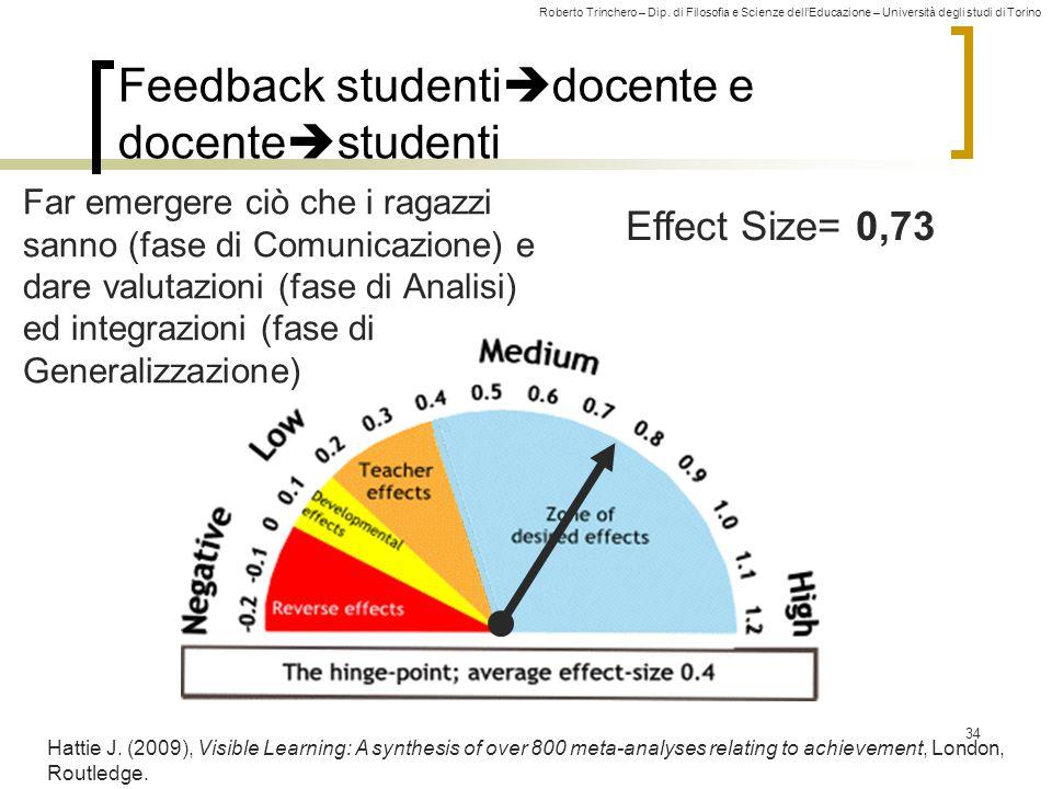 Roberto Trinchero – Dip. di Filosofia e Scienze dell'Educazione – Università degli studi di Torino Effect Size= 0,73 Feedback studenti  docente e doc