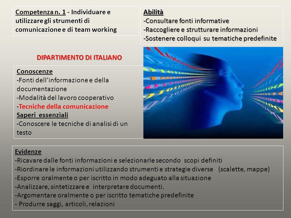 DIPARTIMENTO DI ITALIANO Individuare e utilizzare gli strumenti di comunicazione e di team working Competenza n. 1 - Individuare e utilizzare gli stru