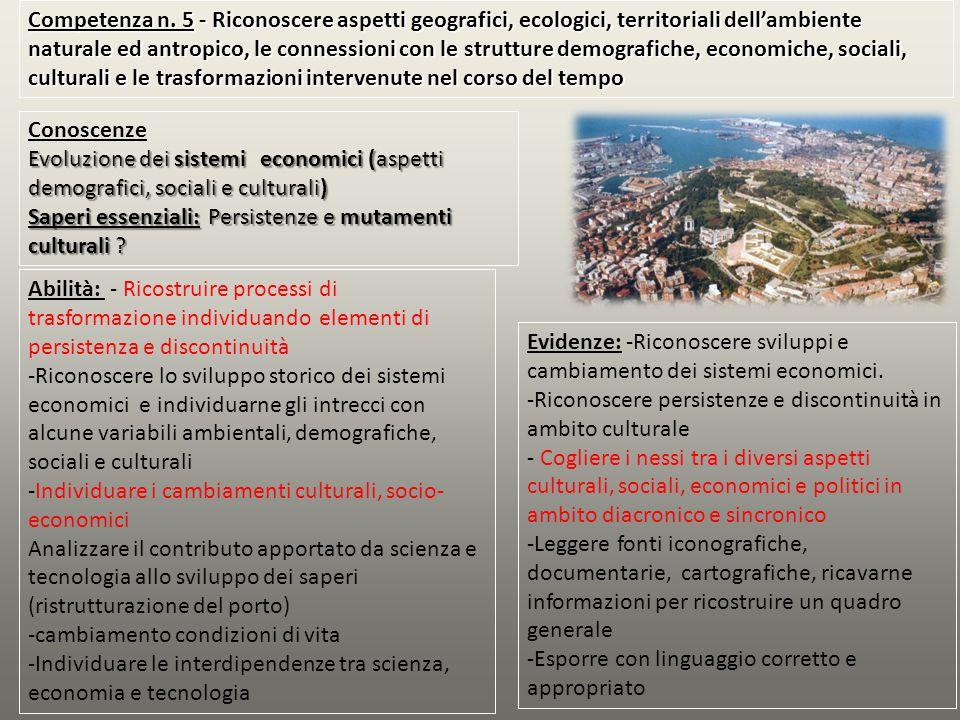 Competenza n. 5 - Riconoscere aspetti geografici, ecologici, territoriali dell'ambiente naturale ed antropico, le connessioni con le strutture demogra
