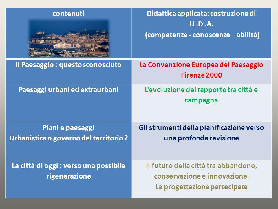contenuti Didattica applicata: costruzione di U.D.A. (competenze - conoscenze – abilità) Il Paesaggio : questo sconosciuto La Convenzione Europea del