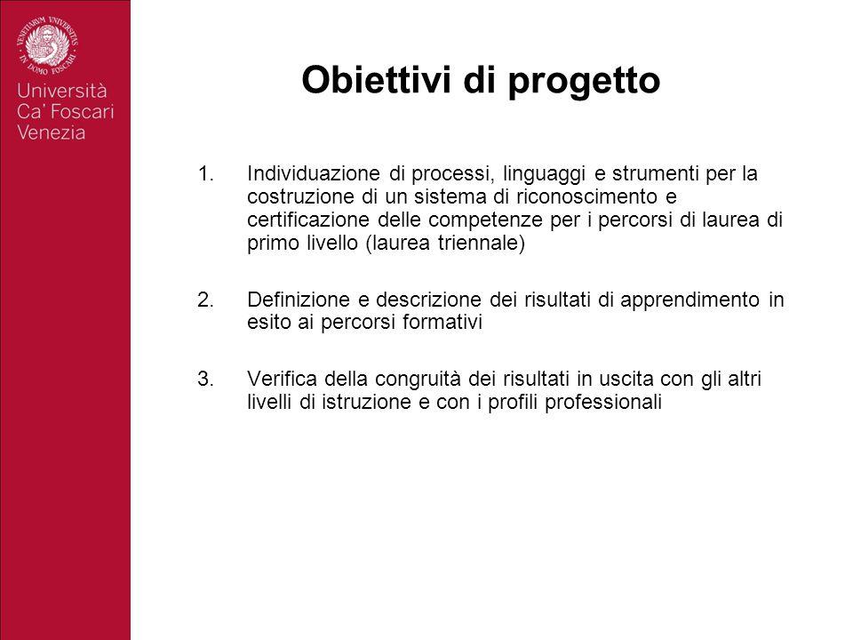 Obiettivi di progetto 1.Individuazione di processi, linguaggi e strumenti per la costruzione di un sistema di riconoscimento e certificazione delle co