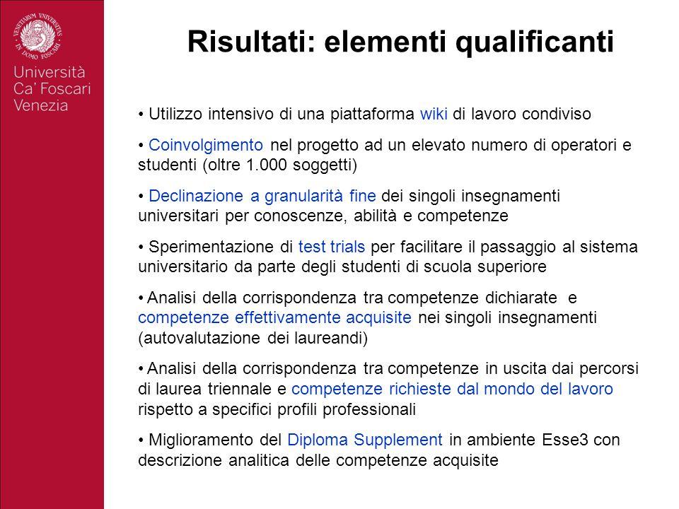 Risultati: elementi qualificanti Utilizzo intensivo di una piattaforma wiki di lavoro condiviso Coinvolgimento nel progetto ad un elevato numero di op