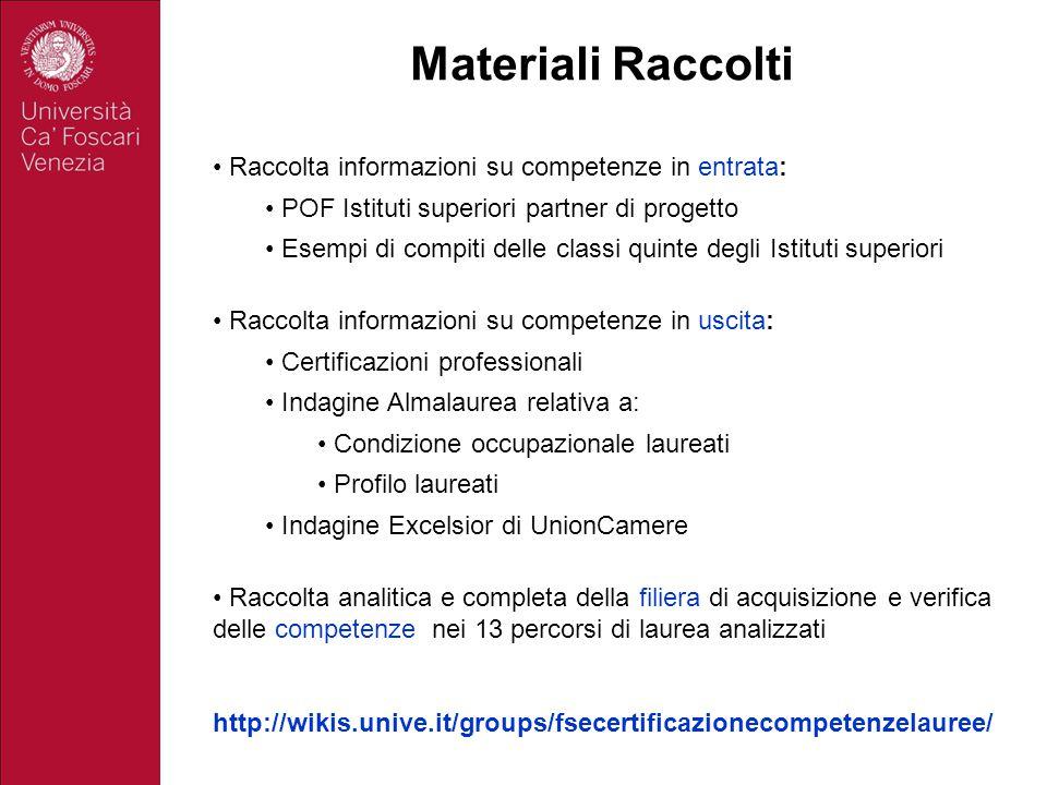 Materiali Raccolti Raccolta informazioni su competenze in entrata: POF Istituti superiori partner di progetto Esempi di compiti delle classi quinte de