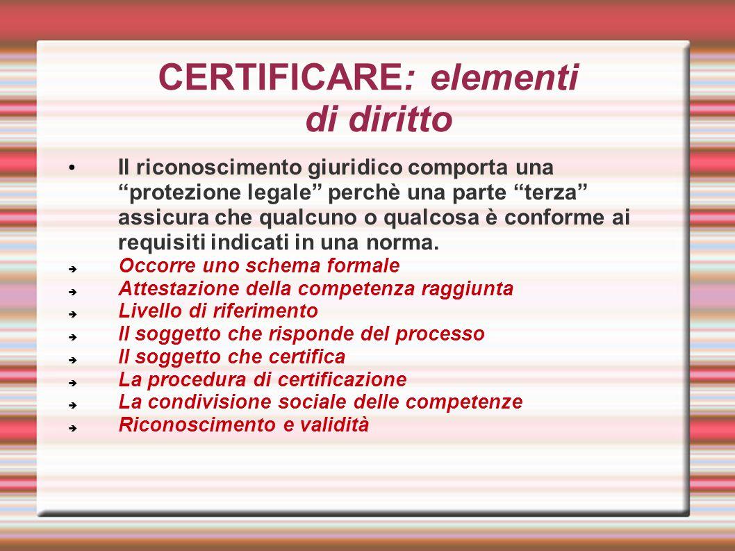 """CERTIFICARE: elementi di diritto Il riconoscimento giuridico comporta una """"protezione legale"""" perchè una parte """"terza"""" assicura che qualcuno o qualcos"""