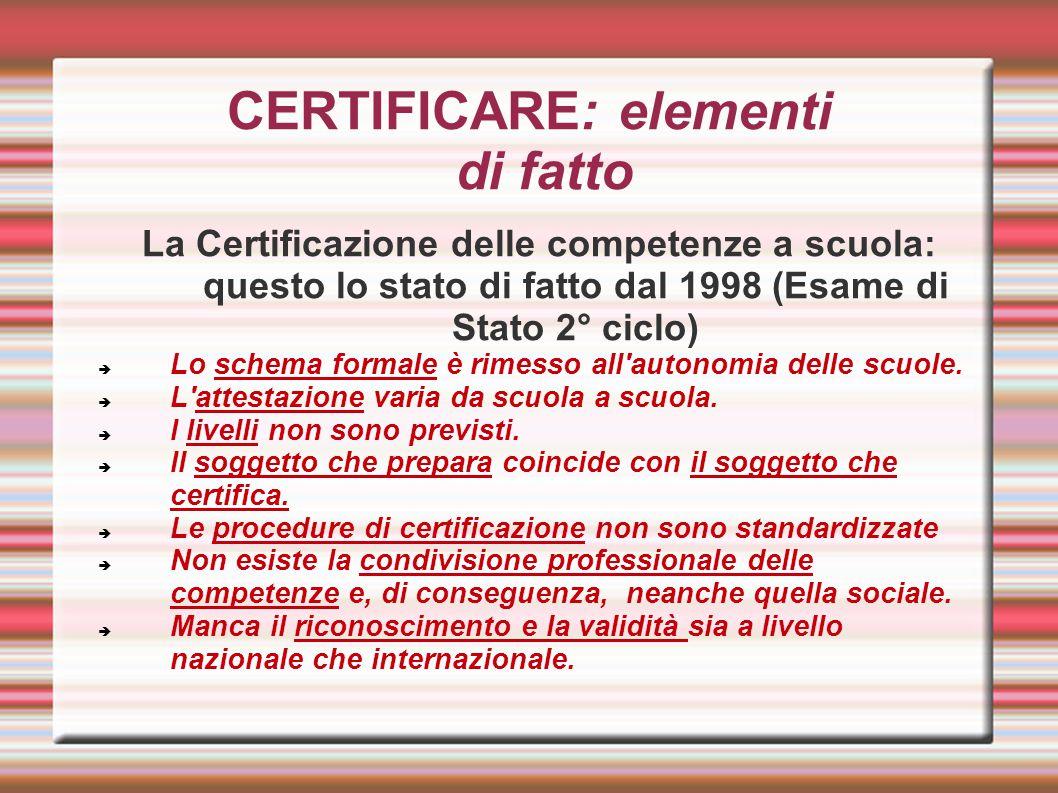 CERTIFICARE: elementi di fatto La Certificazione delle competenze a scuola: questo lo stato di fatto dal 1998 (Esame di Stato 2° ciclo)  Lo schema fo