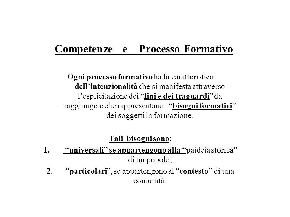 Competenze e Processo Formativo Ogni processo formativo ha la caratteristica dell'intenzionalità che si manifesta attraverso l'esplicitazione dei fini e dei traguardi da raggiungere che rappresentano i bisogni formativi dei soggetti in formazione.