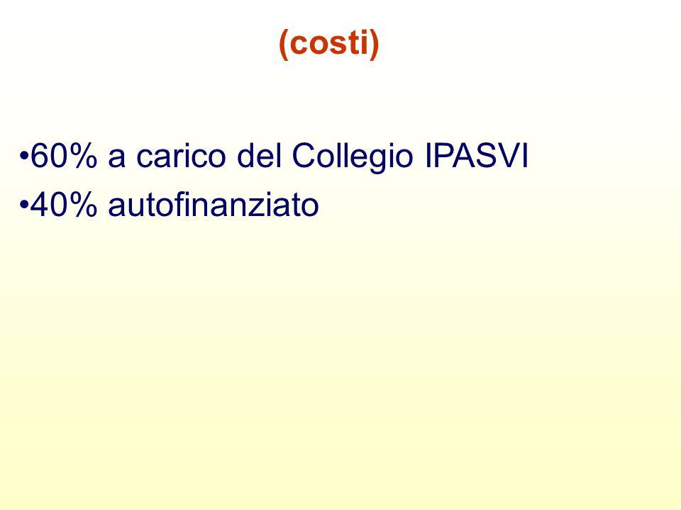 (costi) 60% a carico del Collegio IPASVI 40% autofinanziato