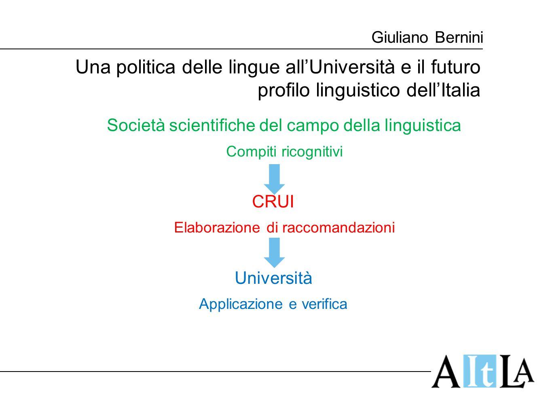Giuliano Bernini Una politica delle lingue all'Università e il futuro profilo linguistico dell'Italia Società scientifiche del campo della linguistica
