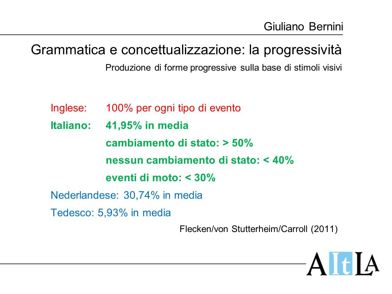 Giuliano Bernini Grammatica e concettualizzazione: la progressività Produzione di forme progressive sulla base di stimoli visivi Inglese:100% per ogni