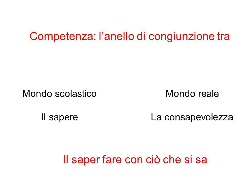 Competenza: l'anello di congiunzione tra Mondo scolastico Il sapere Mondo reale La consapevolezza Il saper fare con ciò che si sa