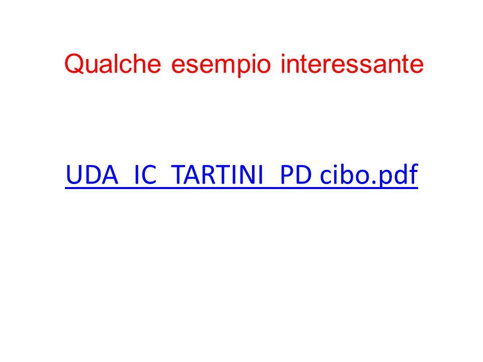 UDA_IC_TARTINI_PD cibo.pdf Qualche esempio interessante