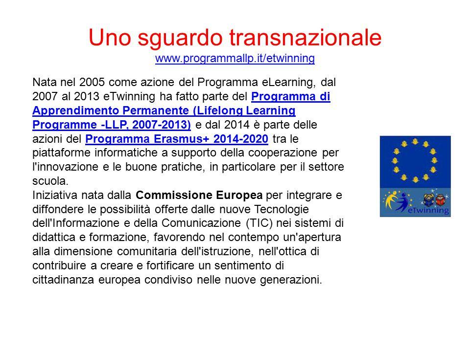 Uno sguardo transnazionale www.programmallp.it/etwinning www.programmallp.it/etwinning Nata nel 2005 come azione del Programma eLearning, dal 2007 al 2013 eTwinning ha fatto parte del Programma di Apprendimento Permanente (Lifelong Learning Programme -LLP, 2007-2013) e dal 2014 è parte delle azioni del Programma Erasmus+ 2014-2020 tra le piattaforme informatiche a supporto della cooperazione per l innovazione e le buone pratiche, in particolare per il settore scuola.Programma di Apprendimento Permanente (Lifelong Learning Programme -LLP, 2007-2013)Programma Erasmus+ 2014-2020 Iniziativa nata dalla Commissione Europea per integrare e diffondere le possibilità offerte dalle nuove Tecnologie dell Informazione e della Comunicazione (TIC) nei sistemi di didattica e formazione, favorendo nel contempo un apertura alla dimensione comunitaria dell istruzione, nell ottica di contribuire a creare e fortificare un sentimento di cittadinanza europea condiviso nelle nuove generazioni.