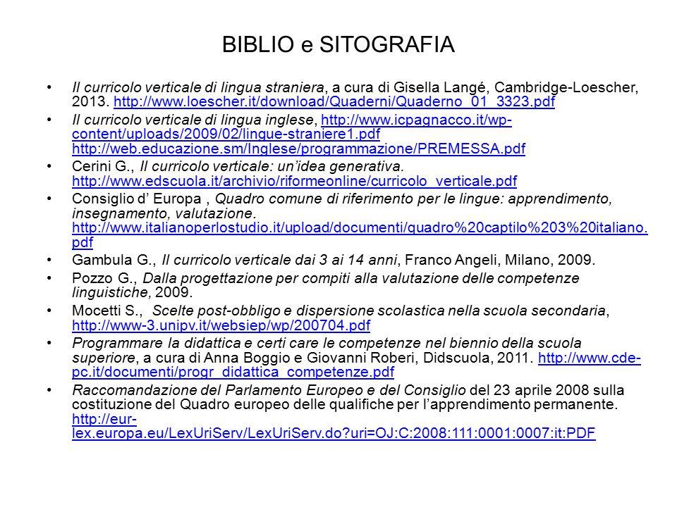 BIBLIO e SITOGRAFIA Il curricolo verticale di lingua straniera, a cura di Gisella Langé, Cambridge-Loescher, 2013.