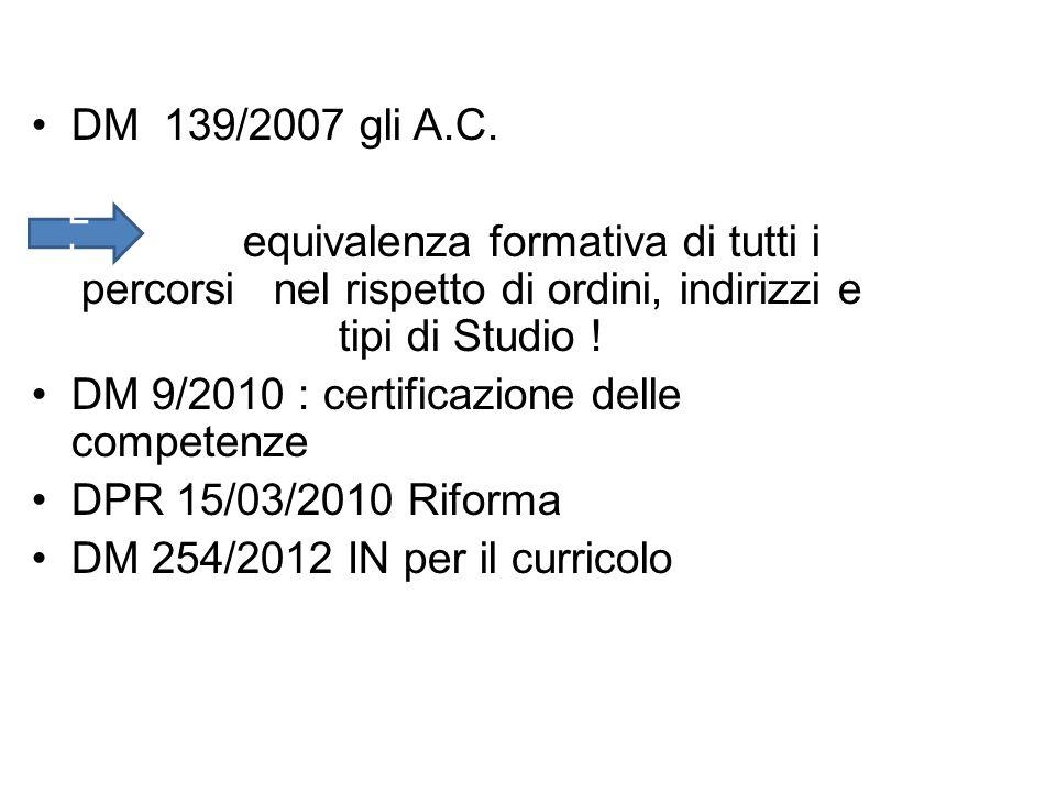 DM 139/2007 gli A.C.