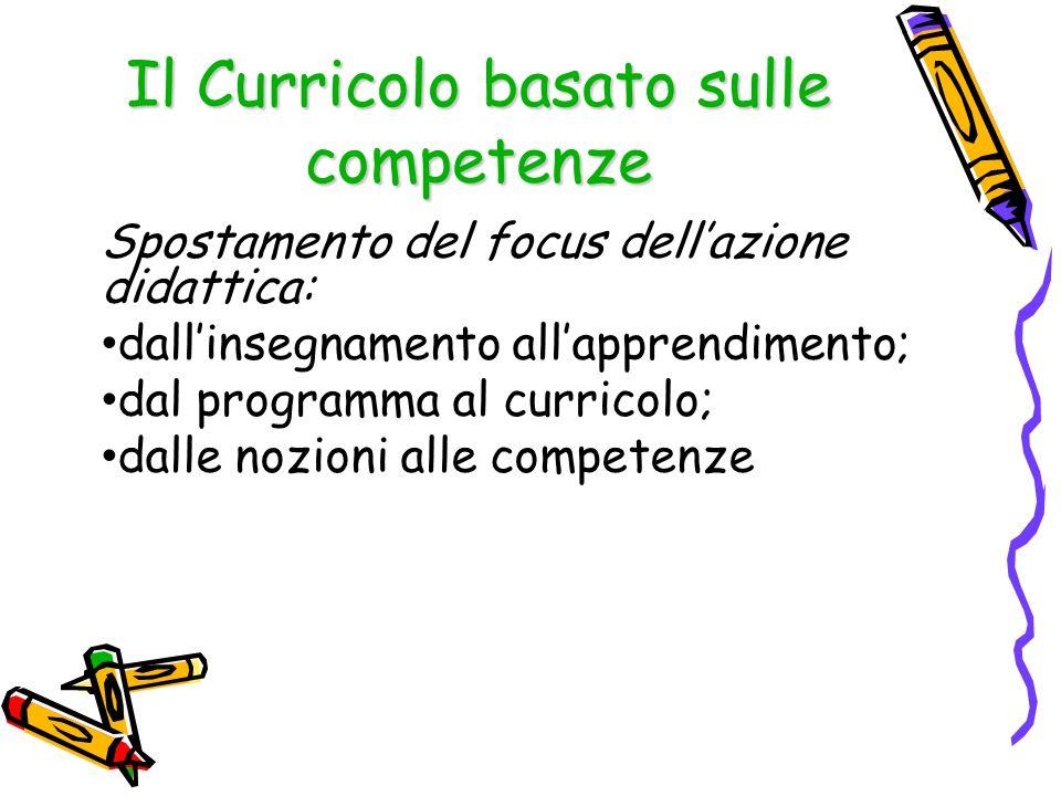 Il Curricolo basato sulle competenze Spostamento del focus dell'azione didattica: dall'insegnamento all'apprendimento; dal programma al curricolo; dalle nozioni alle competenze
