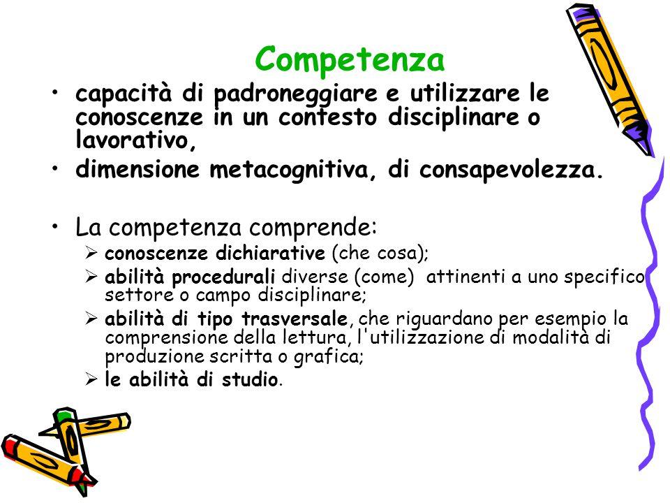 Competenza capacità di padroneggiare e utilizzare le conoscenze in un contesto disciplinare o lavorativo, dimensione metacognitiva, di consapevolezza.